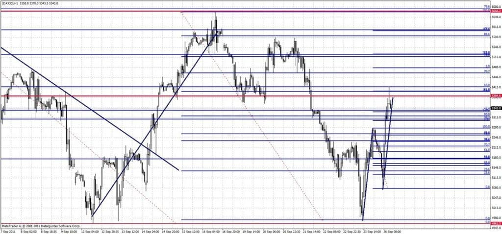 dax sell1